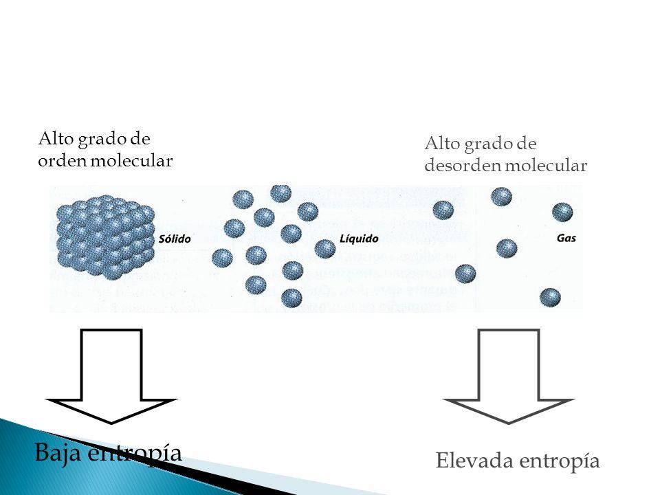 Alto grado de orden molecular Alto grado de desorden molecular Baja entropía Elevada entropía