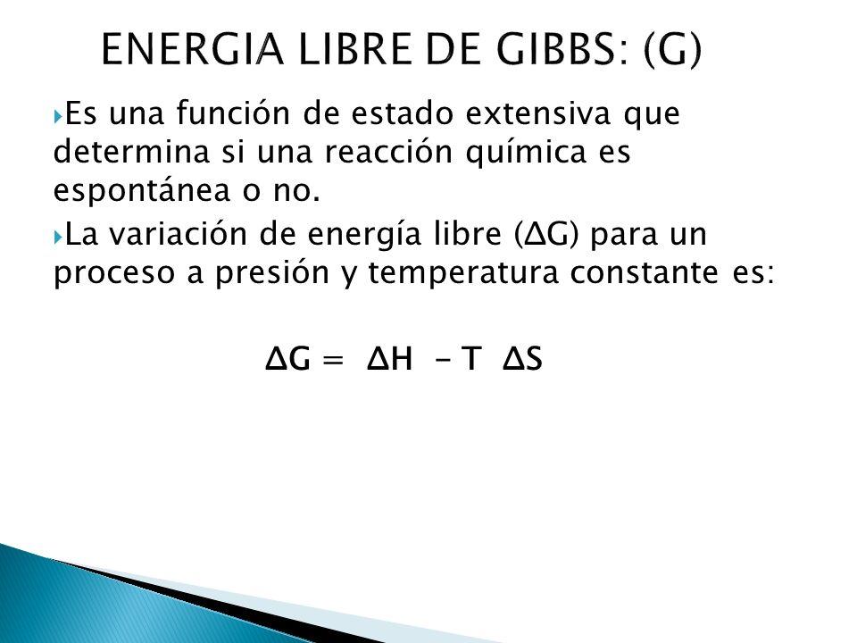 Es una función de estado extensiva que determina si una reacción química es espontánea o no. La variación de energía libre (ΔG) para un proceso a pres