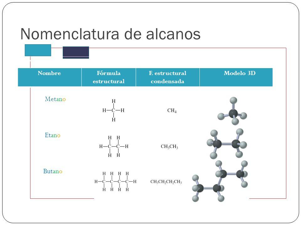 Nomenclatura de alcanos Metano Etano Butano PrefijoSufijoTerminación NombreFórmula estructural F. estructural condensada Modelo 3D
