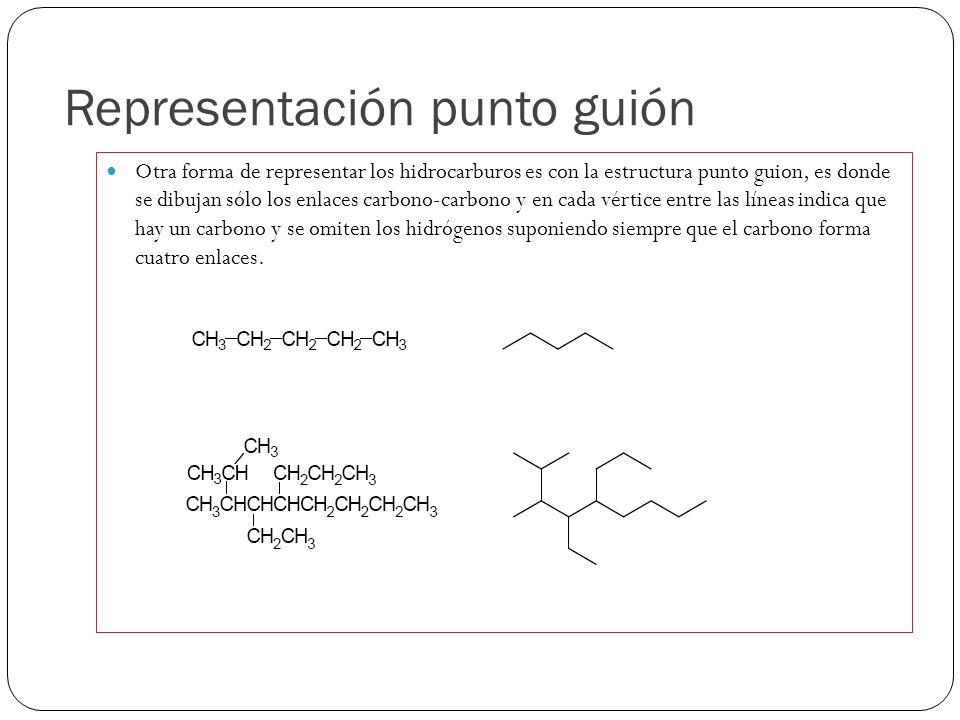 Representación punto guión Otra forma de representar los hidrocarburos es con la estructura punto guion, es donde se dibujan sólo los enlaces carbono-