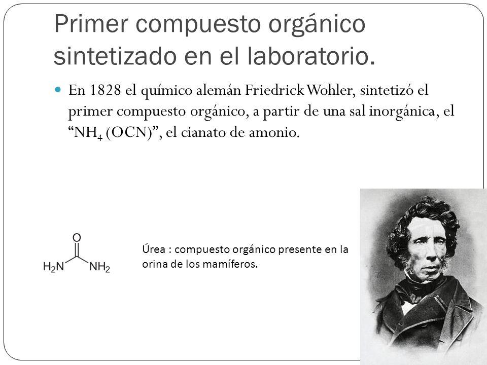 Primer compuesto orgánico sintetizado en el laboratorio. En 1828 el químico alemán Friedrick Wohler, sintetizó el primer compuesto orgánico, a partir