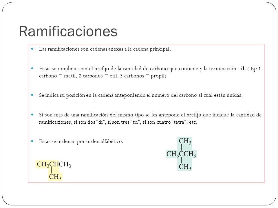 Ramificaciones Las ramificaciones son cadenas anexas a la cadena principal. Éstas se nombran con el prefijo de la cantidad de carbono que contiene y l