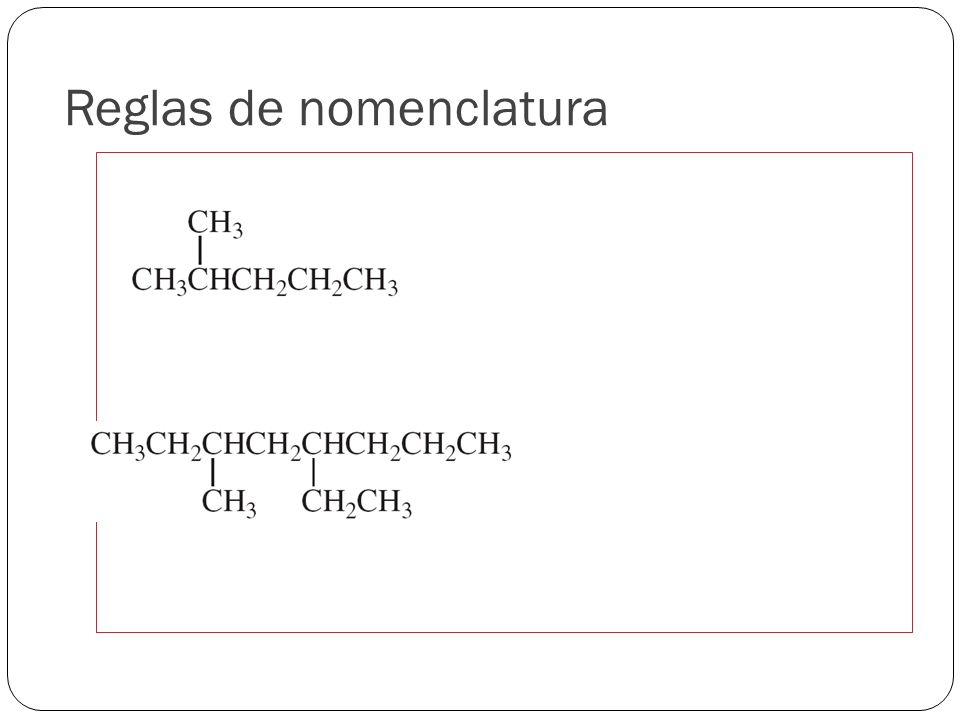Reglas de nomenclatura 2-metilpentano ( nombre sistemático) Isohexano (nombre común) 5-etil-3-metiloctano 3,3,4,4-tetrametilheptano