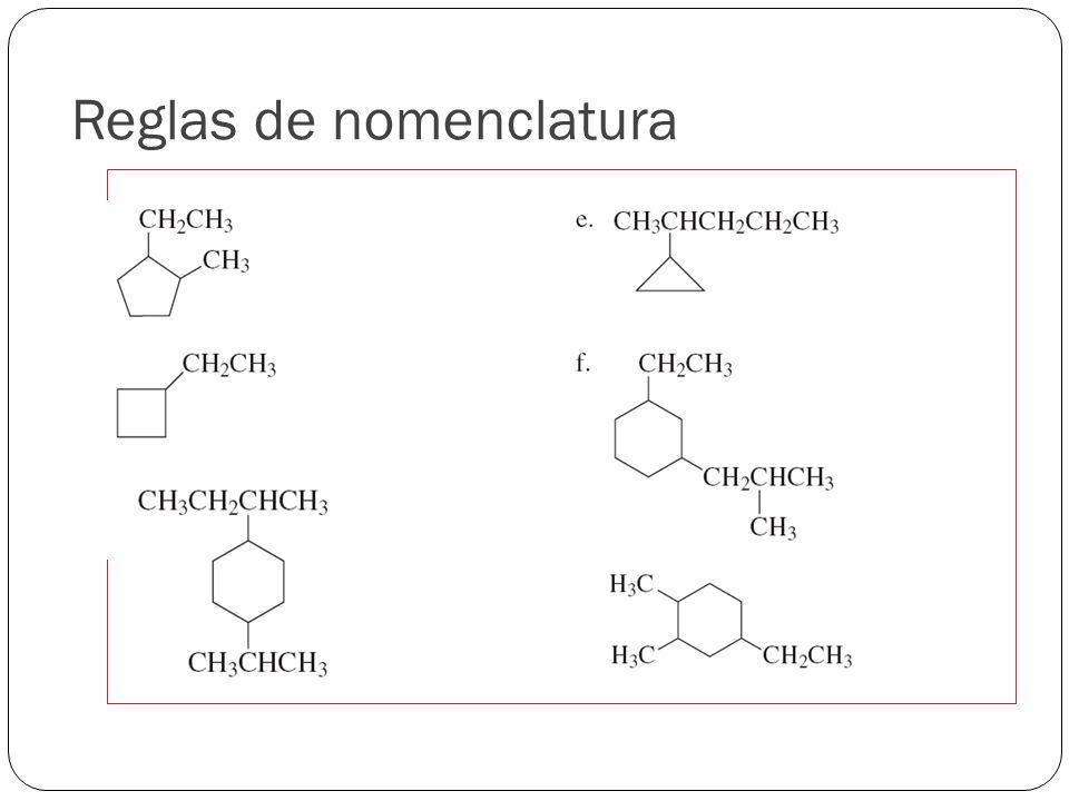 Reglas de nomenclatura