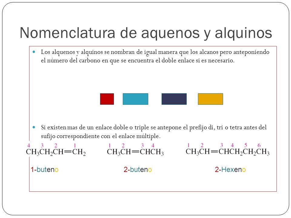 Nomenclatura de aquenos y alquinos Los alquenos y alquinos se nombran de igual manera que los alcanos pero anteponiendo el número del carbono en que s