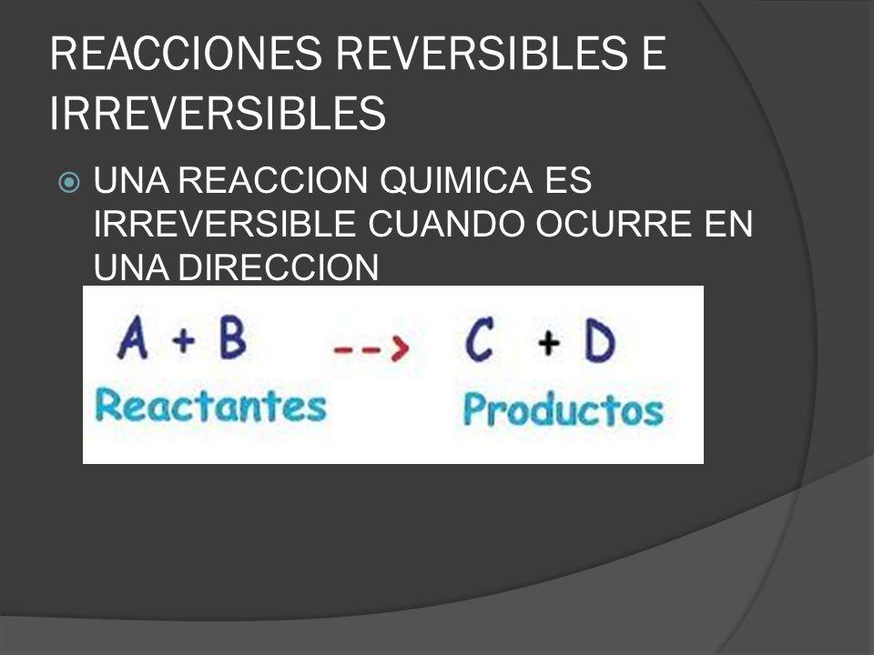 REACCIONES REVERSIBLES E IRREVERSIBLES UNA REACCION QUIMICA ES IRREVERSIBLE CUANDO OCURRE EN UNA DIRECCION