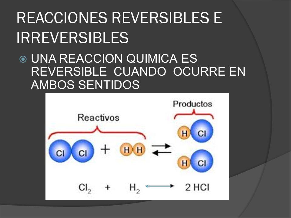 REACCIONES REVERSIBLES REACCIONES DIRECTAS: TRANSFORMACION PARCIAL DE LOS REACTANTES EN PRODUCTOS REACCIONES INVERSAS: TRANSFORMACION DE PARTE DE LOS PRODUCTOS EN REACTANTES
