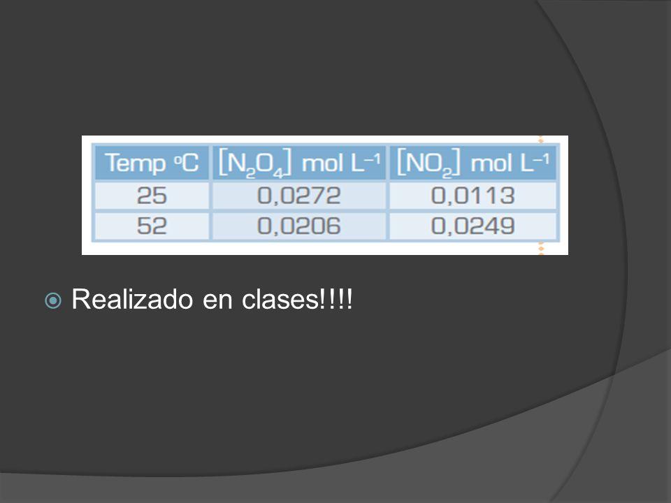 Realizado en clases!!!!