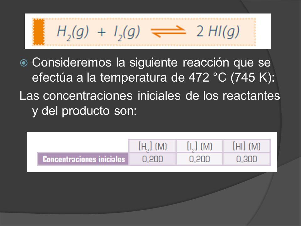 Consideremos la siguiente reacción que se efectúa a la temperatura de 472 °C (745 K): Las concentraciones iniciales de los reactantes y del producto s