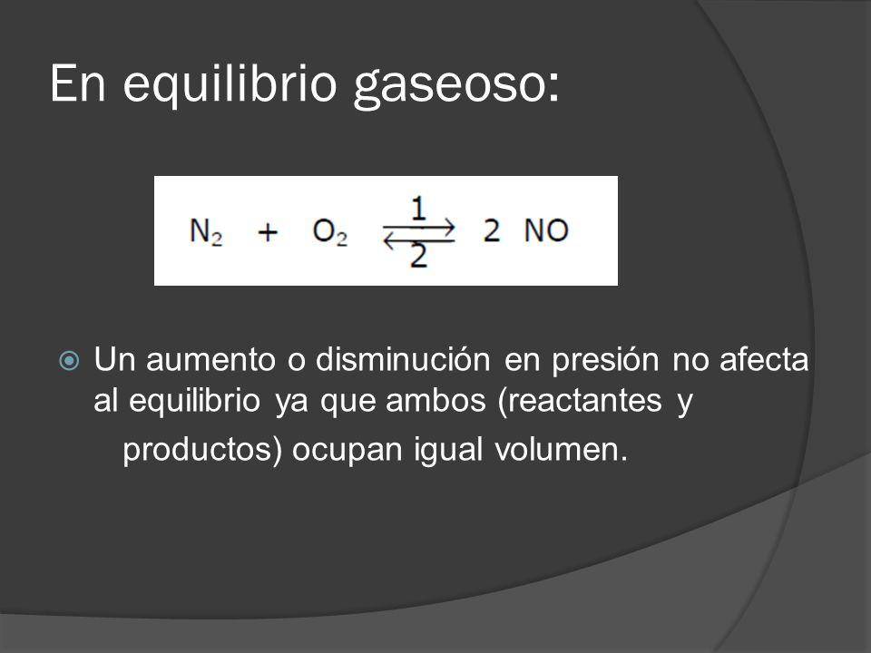 En equilibrio gaseoso: Un aumento o disminución en presión no afecta al equilibrio ya que ambos (reactantes y productos) ocupan igual volumen.