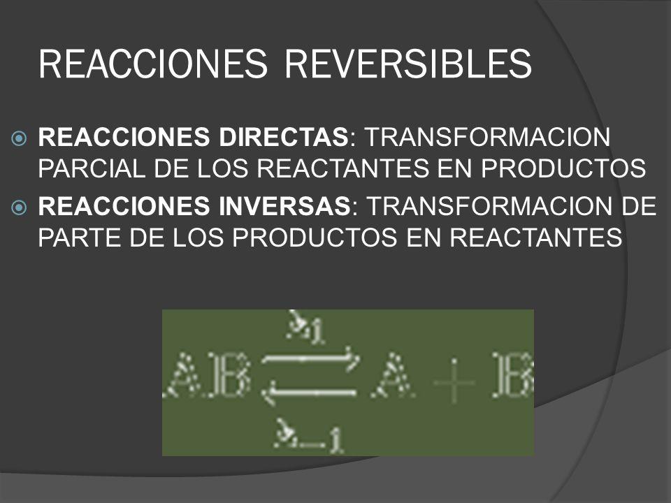 REACCIONES REVERSIBLES REACCIONES DIRECTAS: TRANSFORMACION PARCIAL DE LOS REACTANTES EN PRODUCTOS REACCIONES INVERSAS: TRANSFORMACION DE PARTE DE LOS
