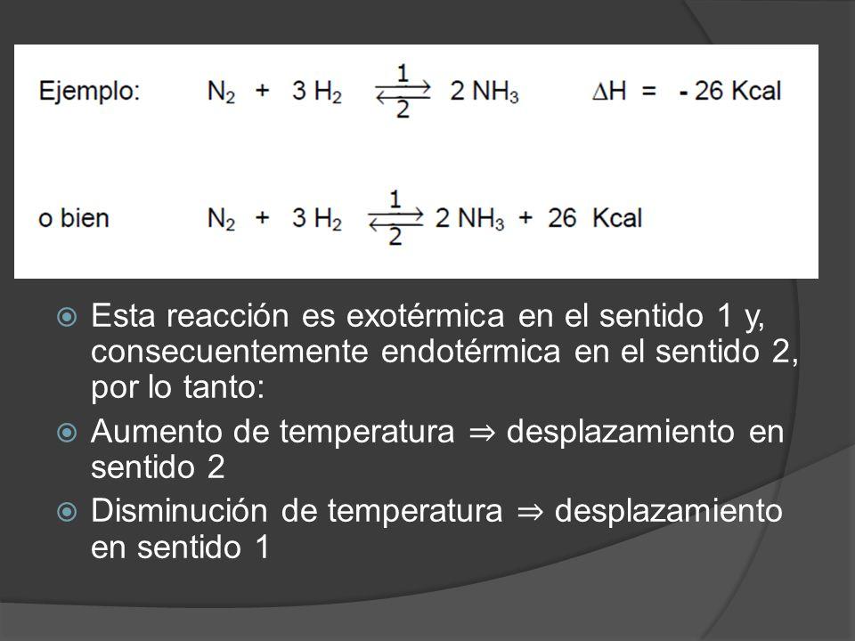 Esta reacción es exotérmica en el sentido 1 y, consecuentemente endotérmica en el sentido 2, por lo tanto: Aumento de temperatura desplazamiento en se