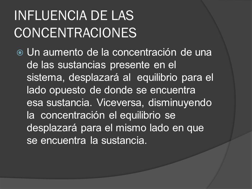 INFLUENCIA DE LAS CONCENTRACIONES Un aumento de la concentración de una de las sustancias presente en el sistema, desplazará al equilibrio para el lad