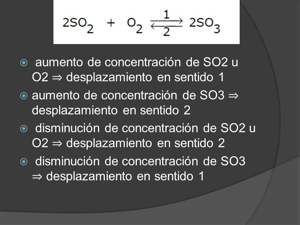 aumento de concentración de SO2 u O2 desplazamiento en sentido 1 aumento de concentración de SO3 desplazamiento en sentido 2 disminución de concentrac