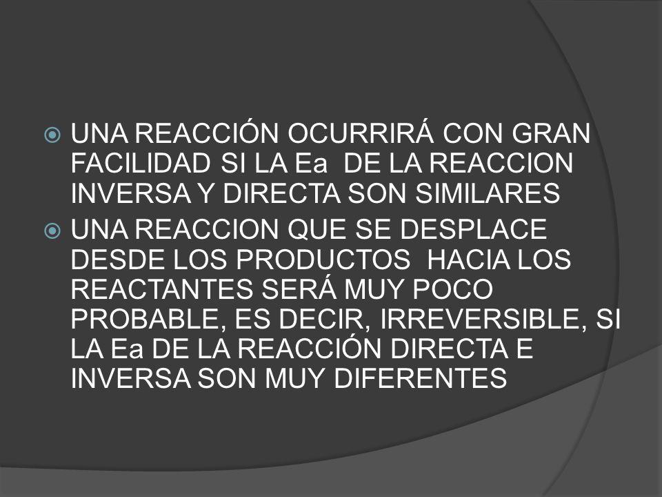 Este enunciado es válido en reacciones elementales, es decir, aquellas que se realizan en una sola etapa.