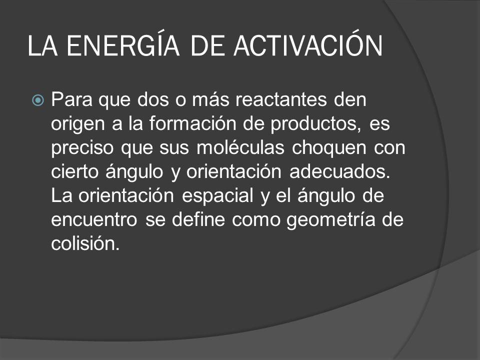 LA ENERGÍA DE ACTIVACIÓN Para que dos o más reactantes den origen a la formación de productos, es preciso que sus moléculas choquen con cierto ángulo