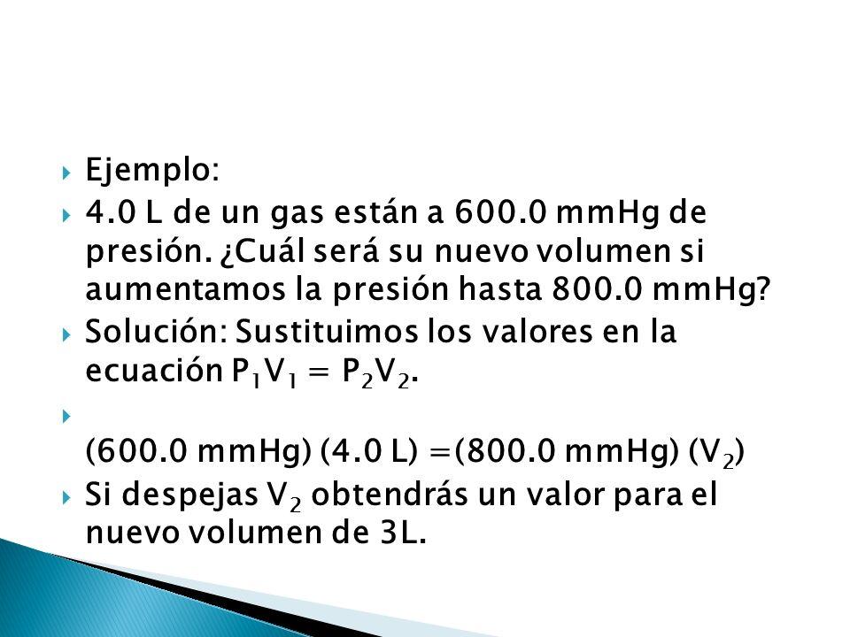 Ejemplo: 4.0 L de un gas están a 600.0 mmHg de presión. ¿Cuál será su nuevo volumen si aumentamos la presión hasta 800.0 mmHg? Solución: Sustituimos l
