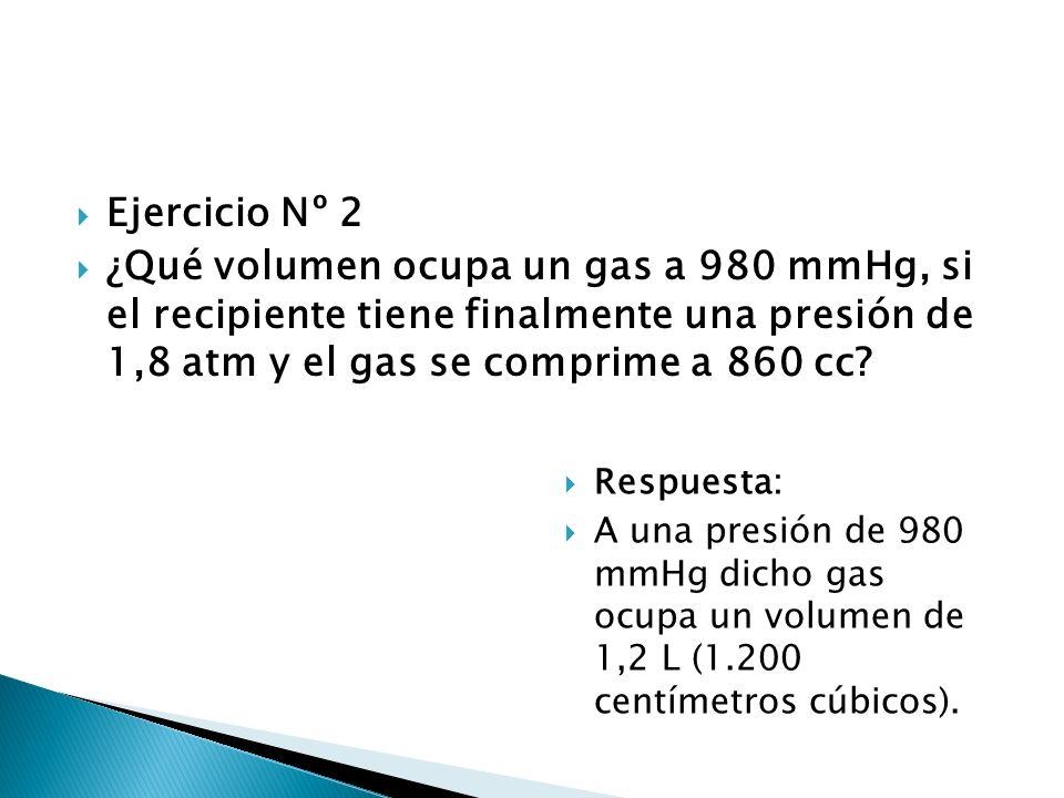 Ejercicio Nº 2 ¿Qué volumen ocupa un gas a 980 mmHg, si el recipiente tiene finalmente una presión de 1,8 atm y el gas se comprime a 860 cc? Respuesta