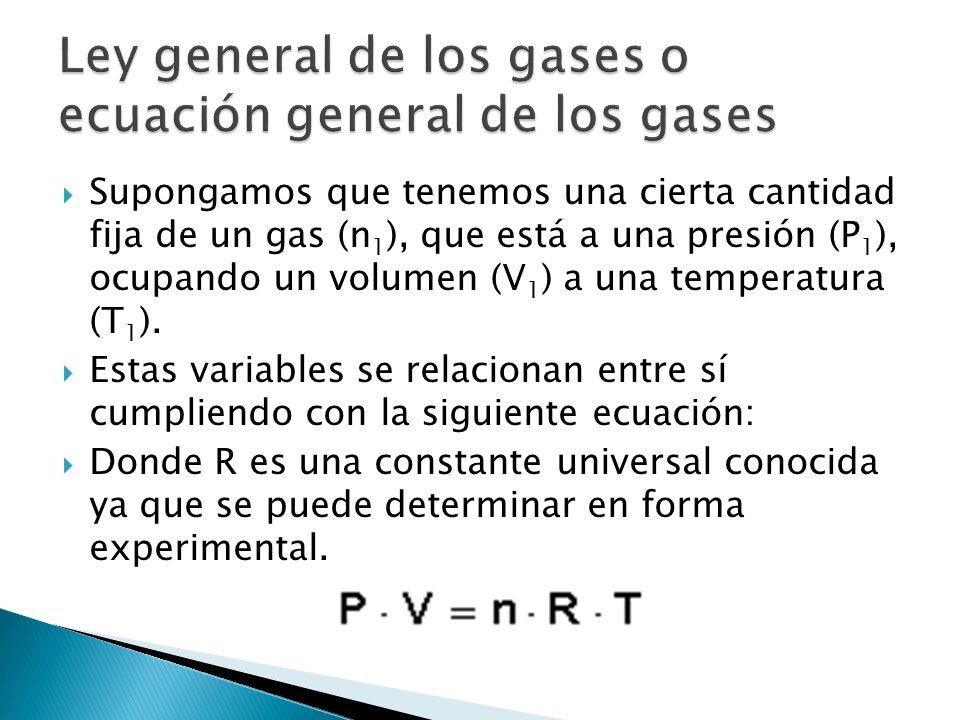 Supongamos que tenemos una cierta cantidad fija de un gas (n 1 ), que está a una presión (P 1 ), ocupando un volumen (V 1 ) a una temperatura (T 1 ).