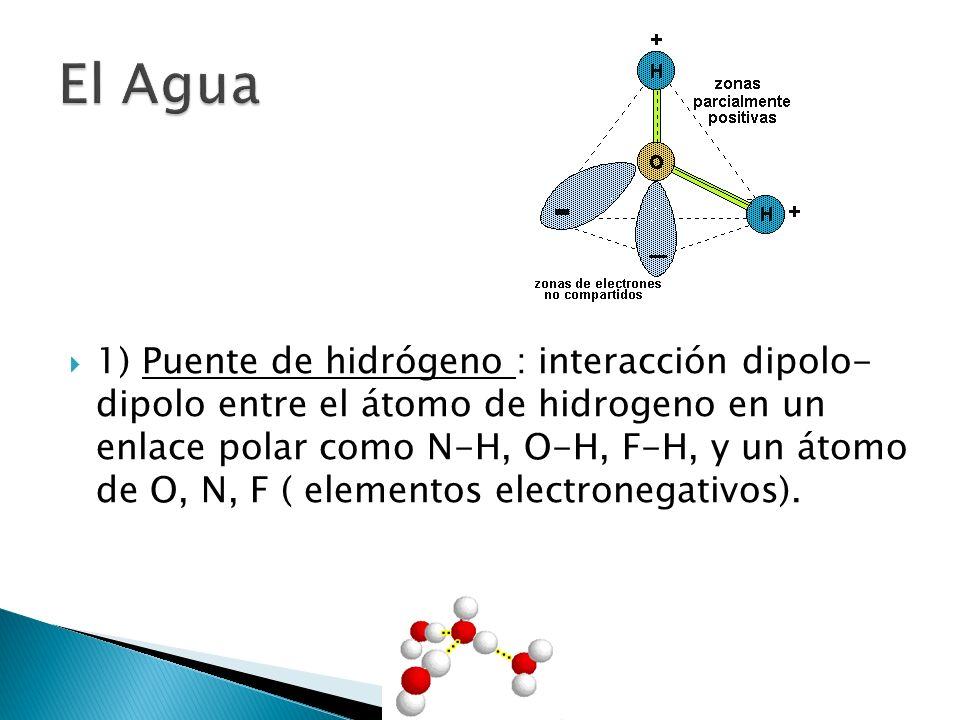 1) Puente de hidrógeno : interacción dipolo- dipolo entre el átomo de hidrogeno en un enlace polar como N-H, O-H, F-H, y un átomo de O, N, F ( element