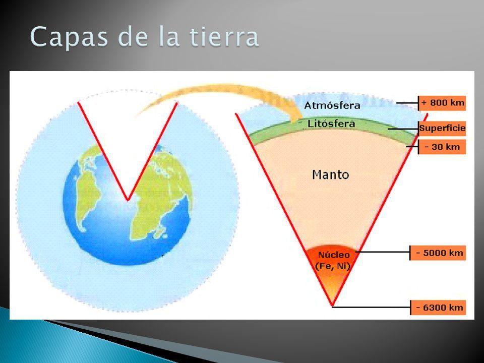 Capas atmosféricas fenómenos climáticos capa de ozono