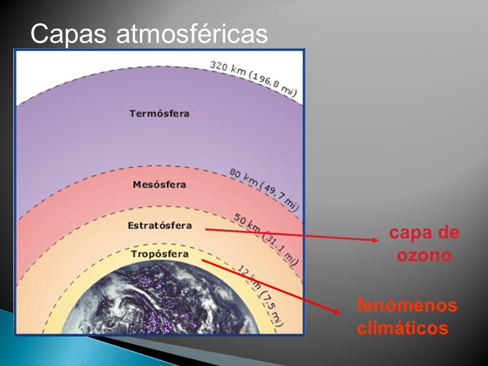 El Metano (CH 4 ) es un gas invernadero y se produce habitualmente en la fermentación de compuestos orgánicos.