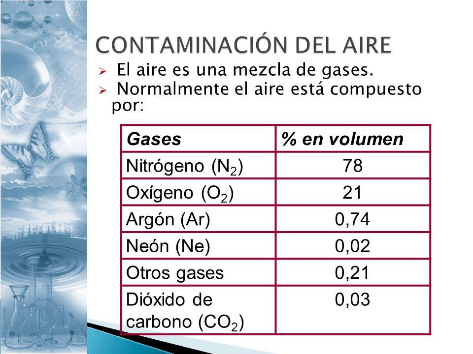 El aire es una mezcla de gases. Normalmente el aire está compuesto por: Gases% en volumen Nitrógeno (N 2 )78 Oxígeno (O 2 )21 Argón (Ar)0,74 Neón (Ne)