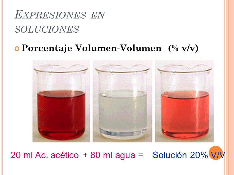 E XPRESIONES EN SOLUCIONES Porcentaje Volumen-Volumen (% v/v) 20 ml Ac. acético+ 80 ml agua =Solución 20% V/V