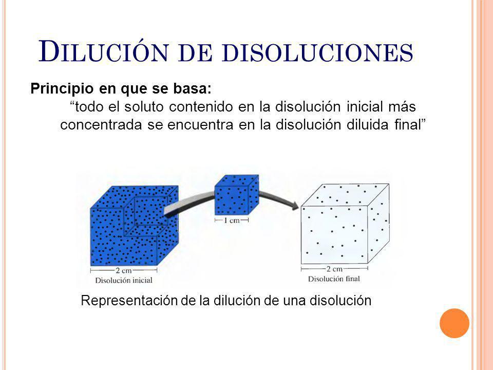 D ILUCIÓN DE DISOLUCIONES Principio en que se basa: todo el soluto contenido en la disolución inicial más concentrada se encuentra en la disolución di
