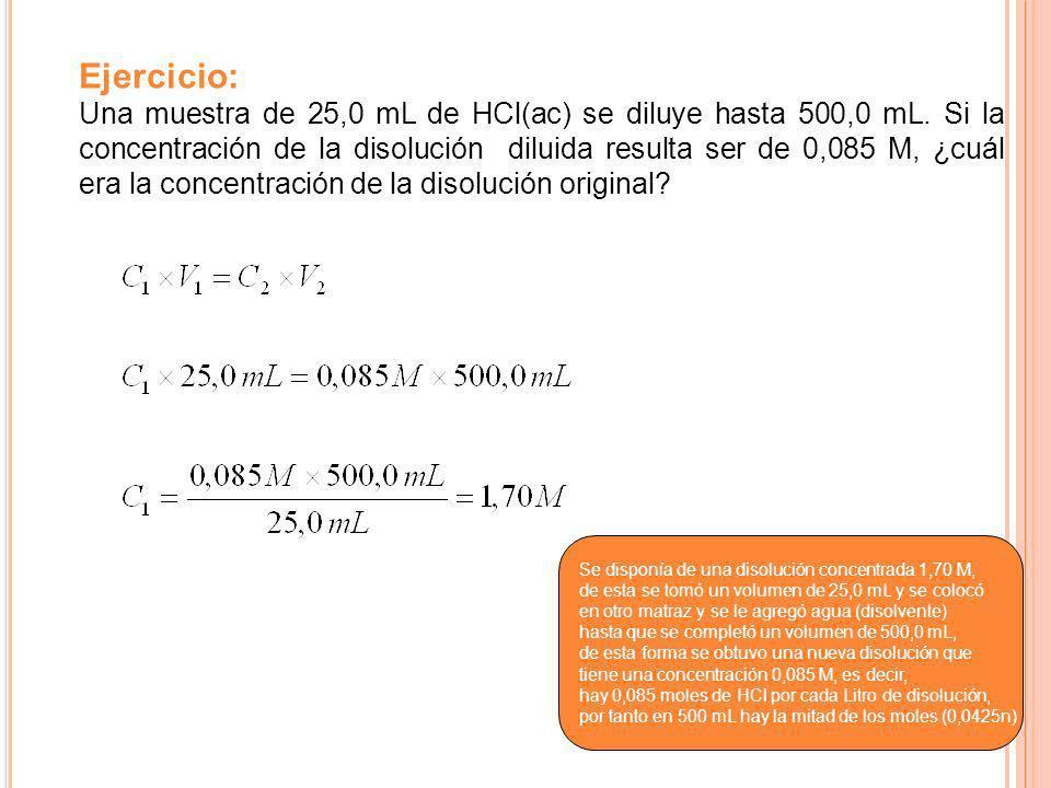 Ejercicio: Una muestra de 25,0 mL de HCl(ac) se diluye hasta 500,0 mL. Si la concentración de la disolución diluida resulta ser de 0,085 M, ¿cuál era