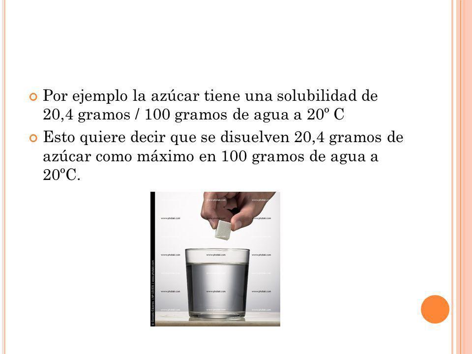 Por ejemplo la azúcar tiene una solubilidad de 20,4 gramos / 100 gramos de agua a 20º C Esto quiere decir que se disuelven 20,4 gramos de azúcar como