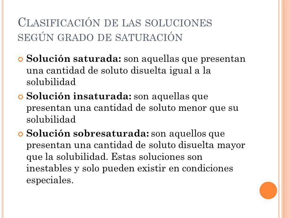C LASIFICACIÓN DE LAS SOLUCIONES SEGÚN GRADO DE SATURACIÓN Solución saturada: son aquellas que presentan una cantidad de soluto disuelta igual a la so