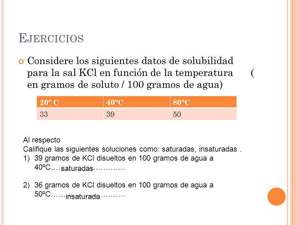 E JERCICIOS Considere los siguientes datos de solubilidad para la sal KCl en función de la temperatura ( en gramos de soluto / 100 gramos de agua) 20º