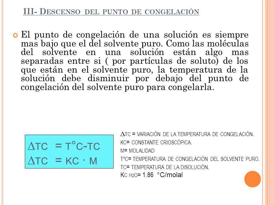 III- D ESCENSO DEL PUNTO DE CONGELACIÓN El punto de congelación de una solución es siempre mas bajo que el del solvente puro. Como las moléculas del s