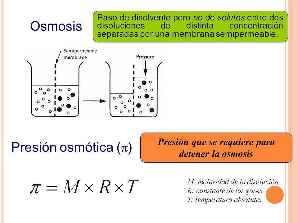 Paso de disolvente pero no de solutos entre dos disoluciones de distinta concentración separadas por una membrana semipermeable. Presión osmótica ( )