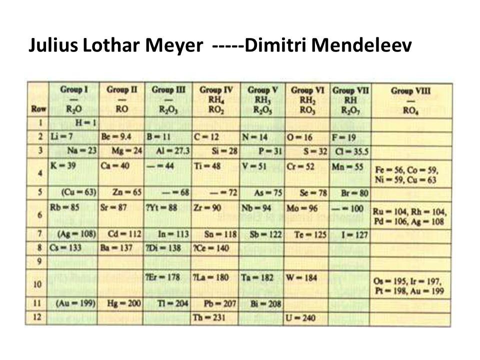 Julius Lothar Meyer -----Dimitri Mendeleev