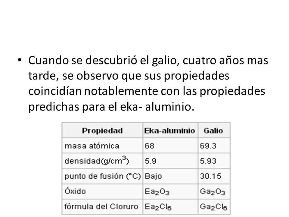 Cuando se descubrió el galio, cuatro años mas tarde, se observo que sus propiedades coincidían notablemente con las propiedades predichas para el eka-