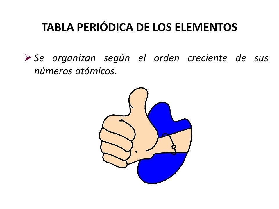 TABLA PERIÓDICA DE LOS ELEMENTOS Se organizan según el orden creciente de sus números atómicos.