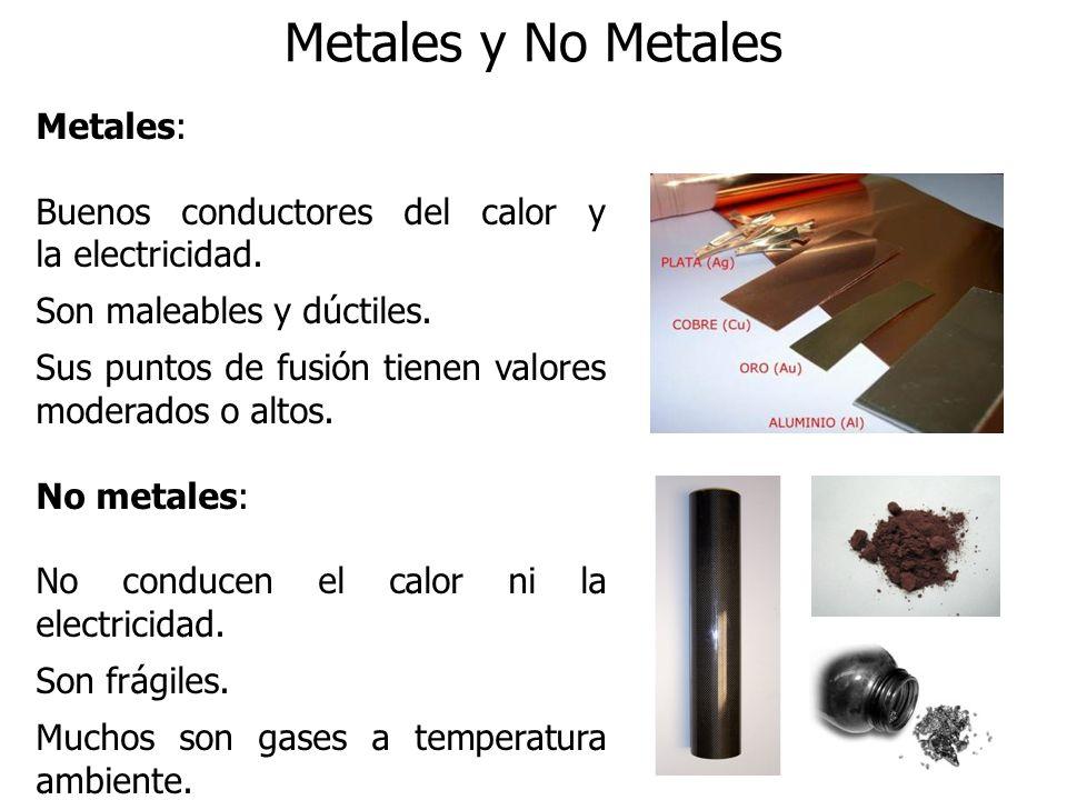 Metales y No Metales Metales: Buenos conductores del calor y la electricidad. Son maleables y dúctiles. Sus puntos de fusión tienen valores moderados