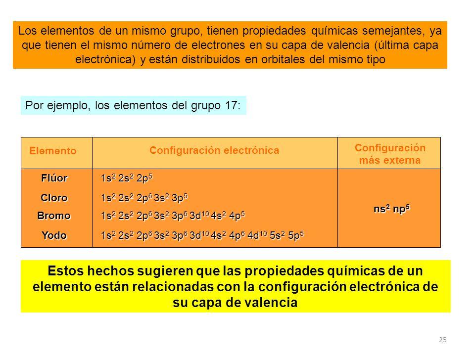25 Los elementos de un mismo grupo, tienen propiedades químicas semejantes, ya que tienen el mismo número de electrones en su capa de valencia (última