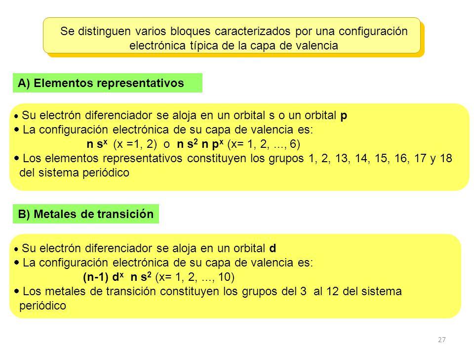 27 Su electrón diferenciador se aloja en un orbital s o un orbital p La configuración electrónica de su capa de valencia es: n s x (x =1, 2) o n s 2 n