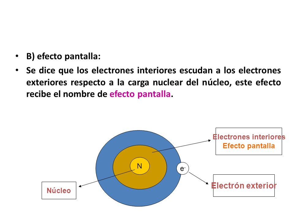 B) efecto pantalla: Se dice que los electrones interiores escudan a los electrones exteriores respecto a la carga nuclear del núcleo, este efecto reci