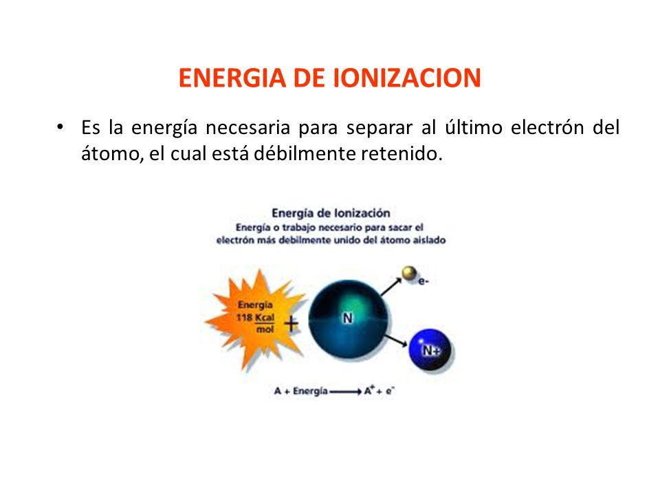 ENERGIA DE IONIZACION Es la energía necesaria para separar al último electrón del átomo, el cual está débilmente retenido.