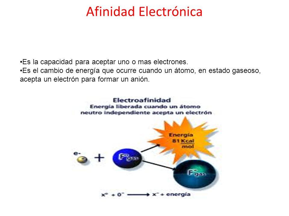Afinidad Electrónica Es la capacidad para aceptar uno o mas electrones. Es el cambio de energía que ocurre cuando un átomo, en estado gaseoso, acepta