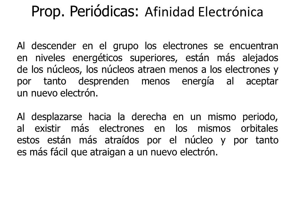 Al descender en el grupo los electrones se encuentran en niveles energéticos superiores, están más alejados de los núcleos, los núcleos atraen menos a