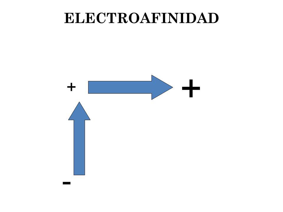 ELECTROAFINIDAD - + +