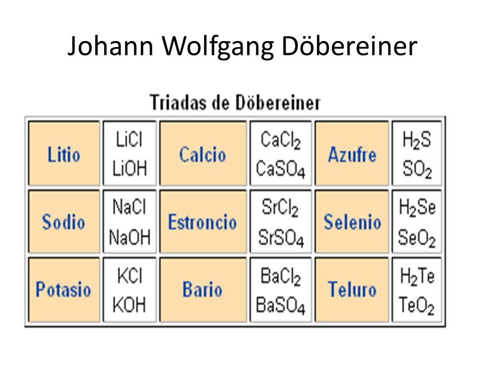 Johann Wolfgang Döbereiner Observó la relación entre las masas de algunos elementos y sus propiedades, clasificándolos a través de triadas.