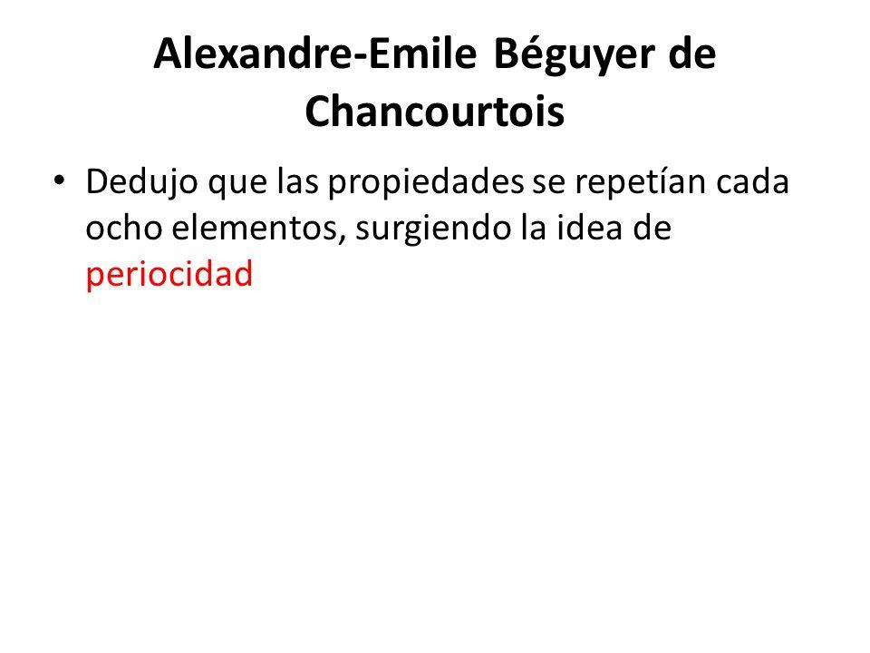 ELECTRONEGATIVIDAD - + +