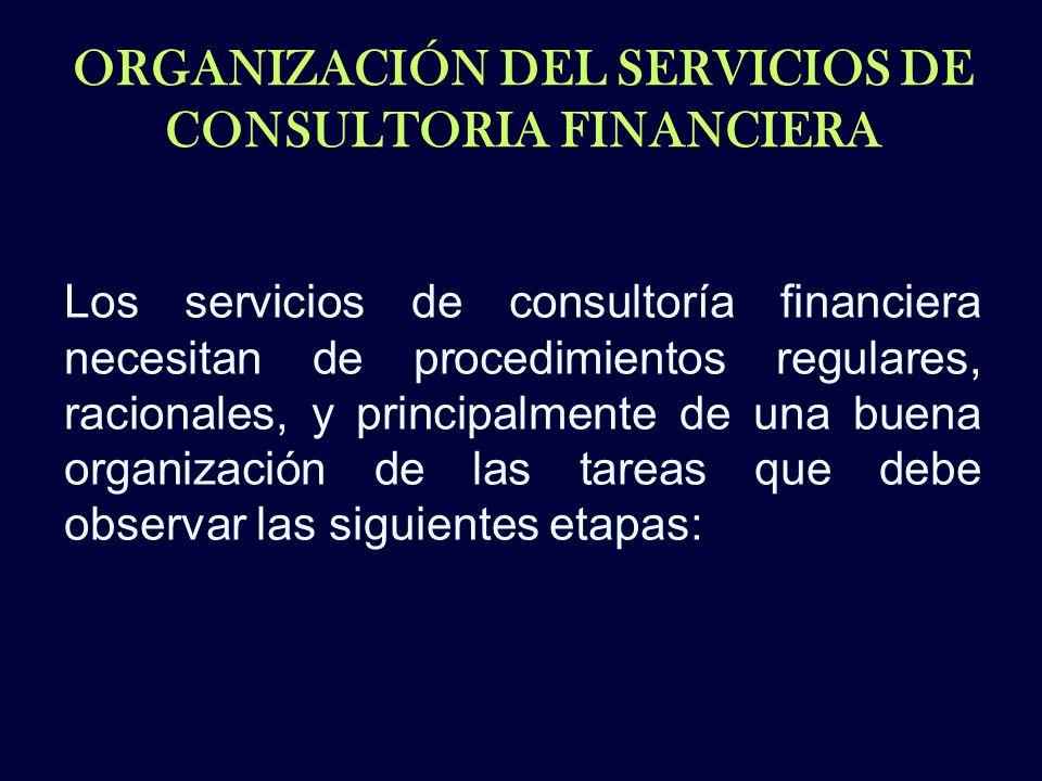ORGANIZACIÓN DEL SERVICIOS DE CONSULTORIA FINANCIERA Los servicios de consultoría financiera necesitan de procedimientos regulares, racionales, y prin