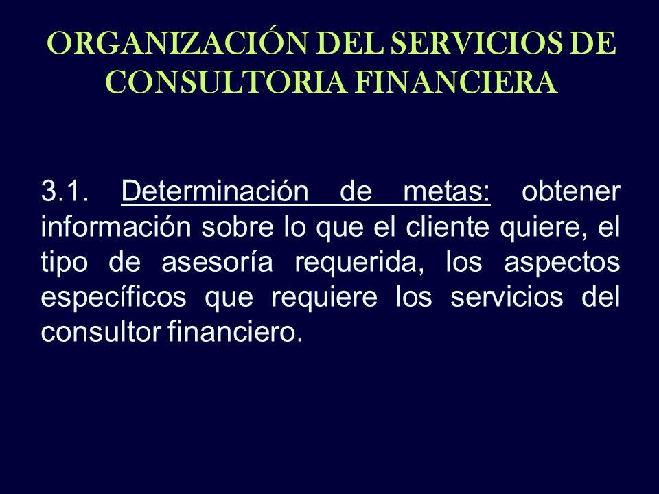 ORGANIZACIÓN DEL SERVICIOS DE CONSULTORIA FINANCIERA 3.1. Determinación de metas: obtener información sobre lo que el cliente quiere, el tipo de aseso